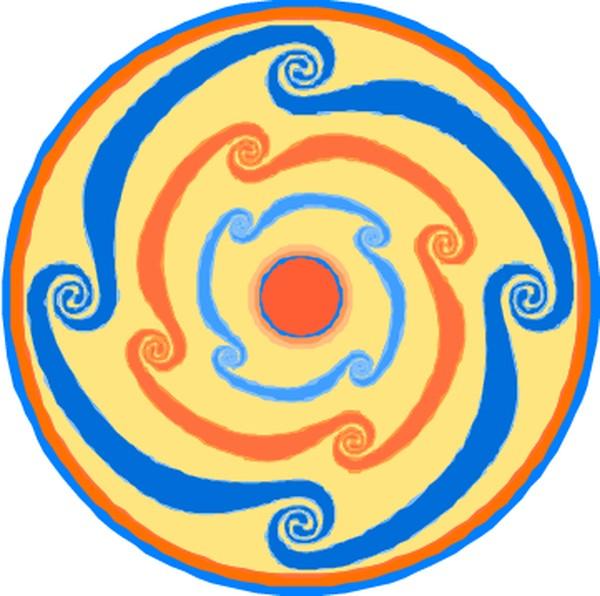 圆形的联想创意图形